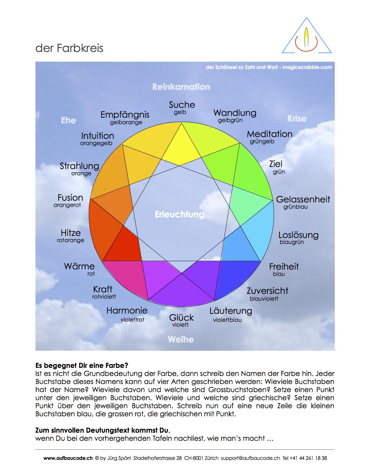 Aufbaucode - der Farbkreis