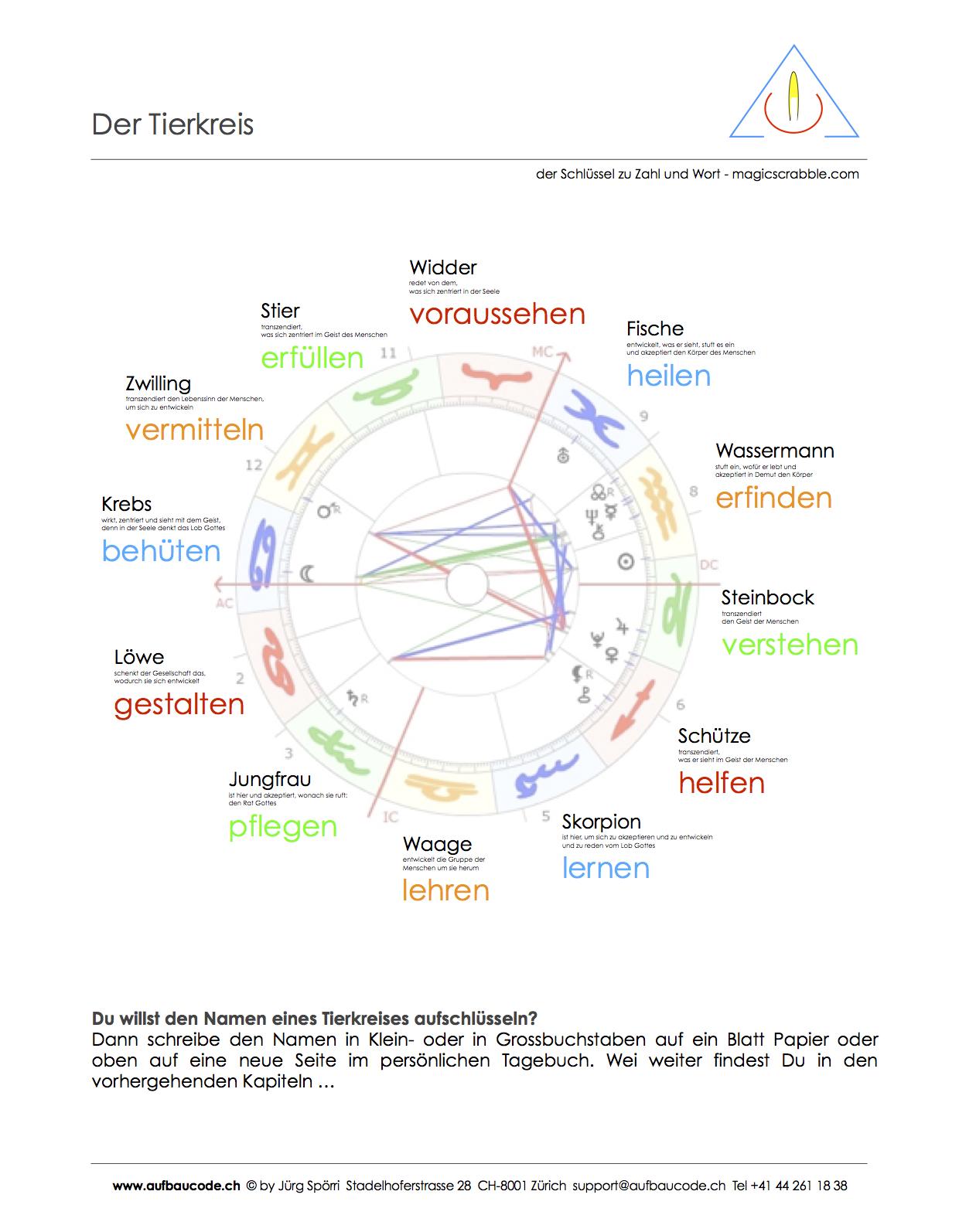 Aufbaucode - Tierkreiszeichen