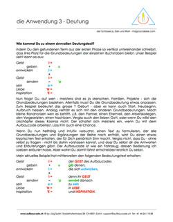 Aufbaucode - Anwendung 3 - Deutung