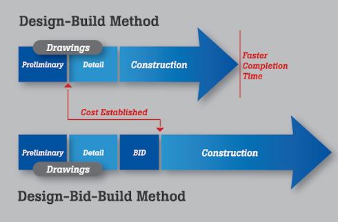 Designbuild.png