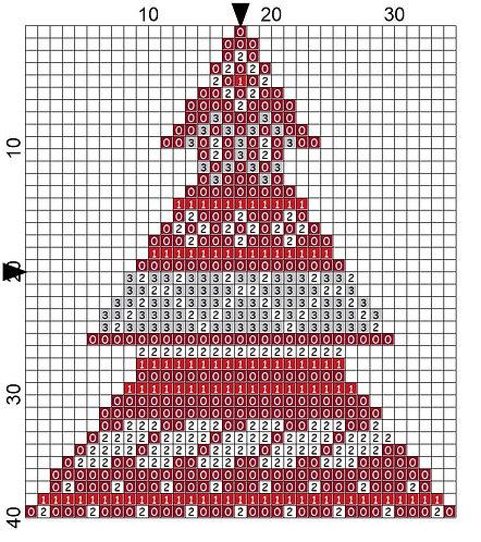 Big Christmas Tree 10