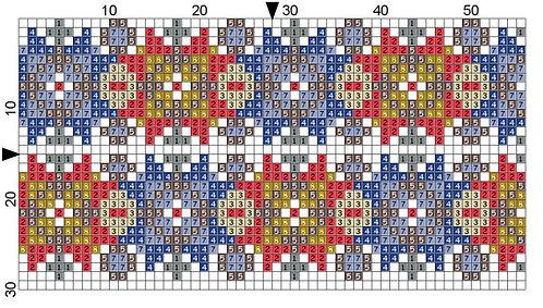 Small Handbag Pattern 3