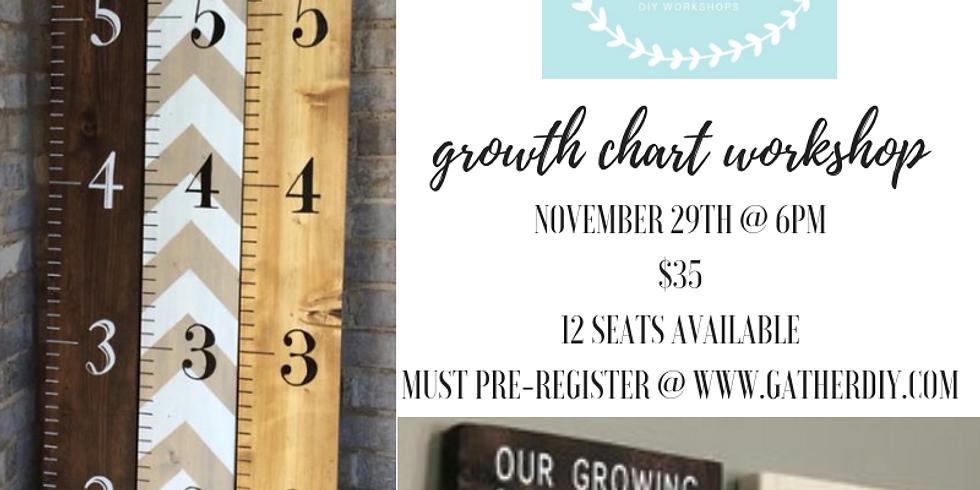 11/29 Growth Charts $35
