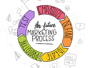 future-state-of-marketing-with-design-th