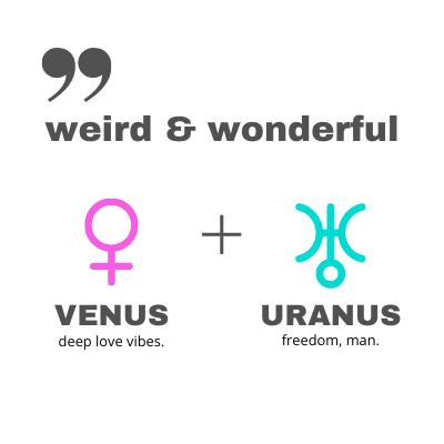Venus Uranus Comic Connection