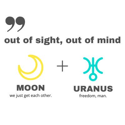 Moon Uranus Comic Connection
