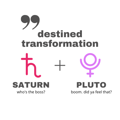 Saturn Pluto Comic Connection