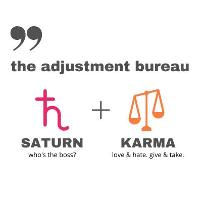 Saturn Karma Comic Connection