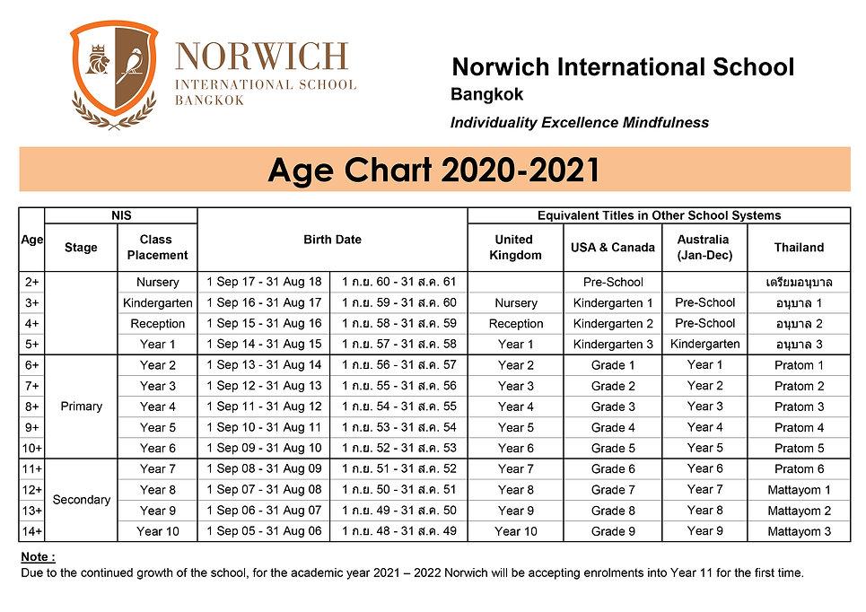 Age Chart 2020-2021 edit 1.jpg