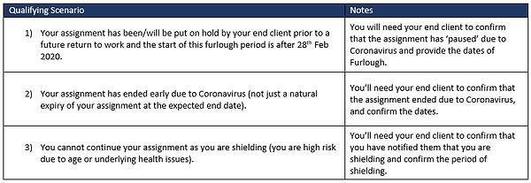 covid19 qualifying scenario table.PNG