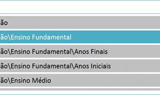 FEE divulga IDESE (Índice de Desenvolvimento Sócioeconômico) de 2007 a 2014 com os indicadores de to