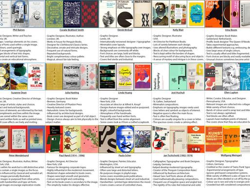 Exercise 3: Book Designers