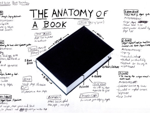 Research Task: Book Terminology
