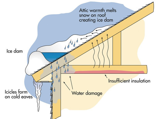 Common Causes of Ice Dams