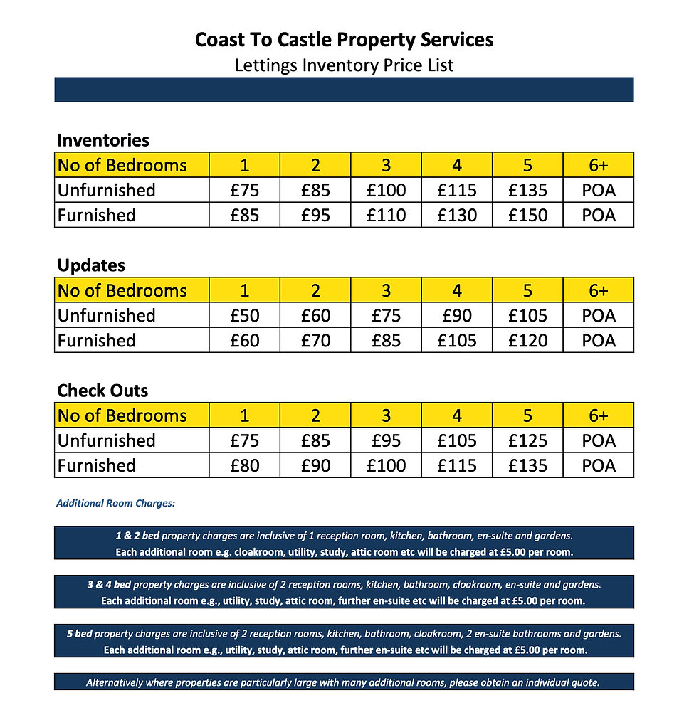 Inventory price list for Coast to castle property services