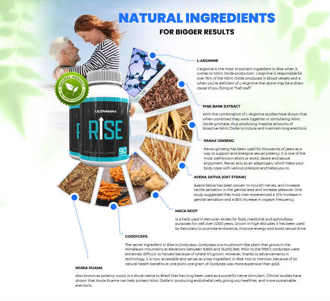 Ultra Max Rise Ingredients