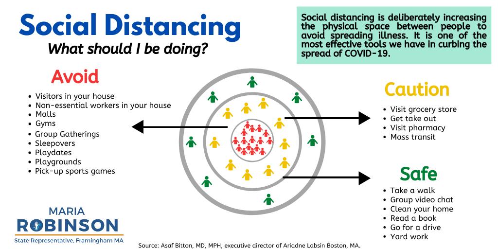 MDR Social Distancing.png