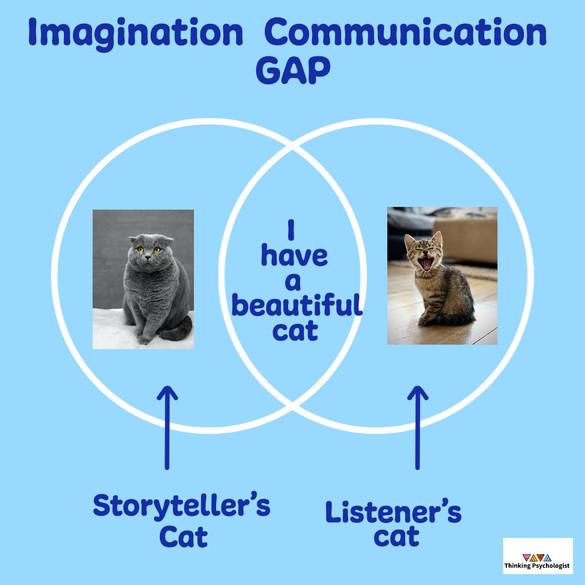 My cat vs your cat