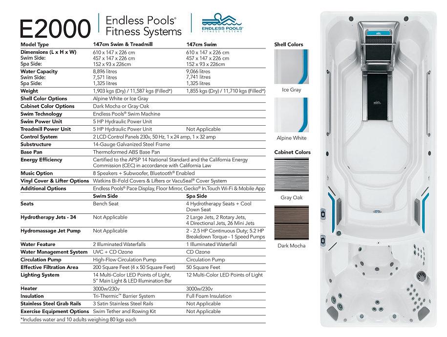 E2000SpecSheet-2.jpg