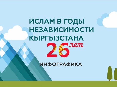 Ислам в Кыргызстане за 26 лет.