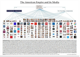 Project Mockingbird: Six Corporations Control All the World's Media