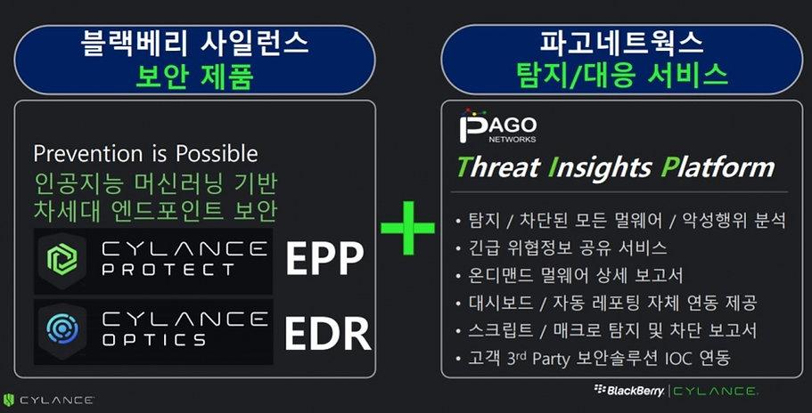 Pago-BlackBerry-Cylance-Epp-Edr-Mdr-04.j