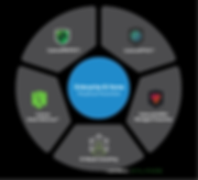 Pago-BlackBerry-Cylance-EndPoint-02.png