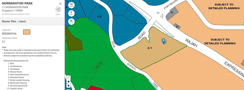 Normanton Park Gross Plot Ratio