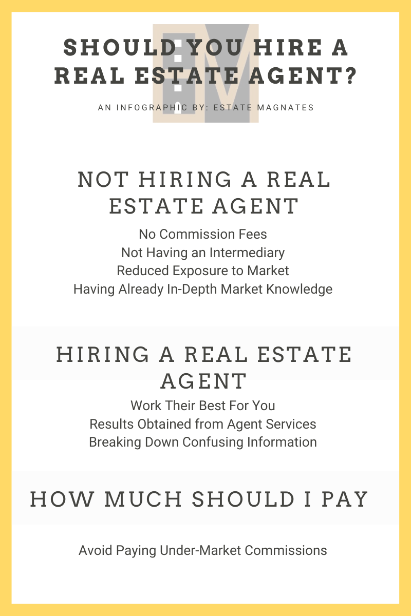 Main Points on Why You Should or Should Not Hire a Real Estate Agent