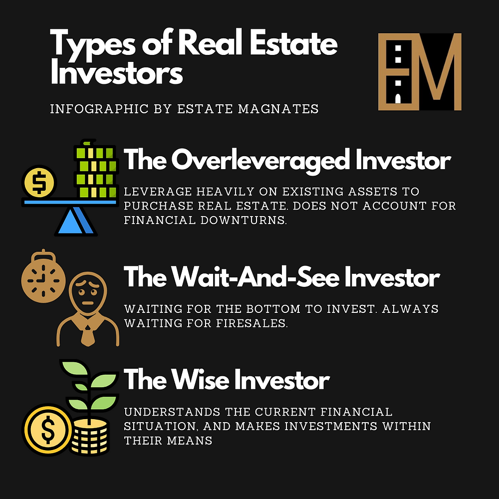Types of Real Estate Investors