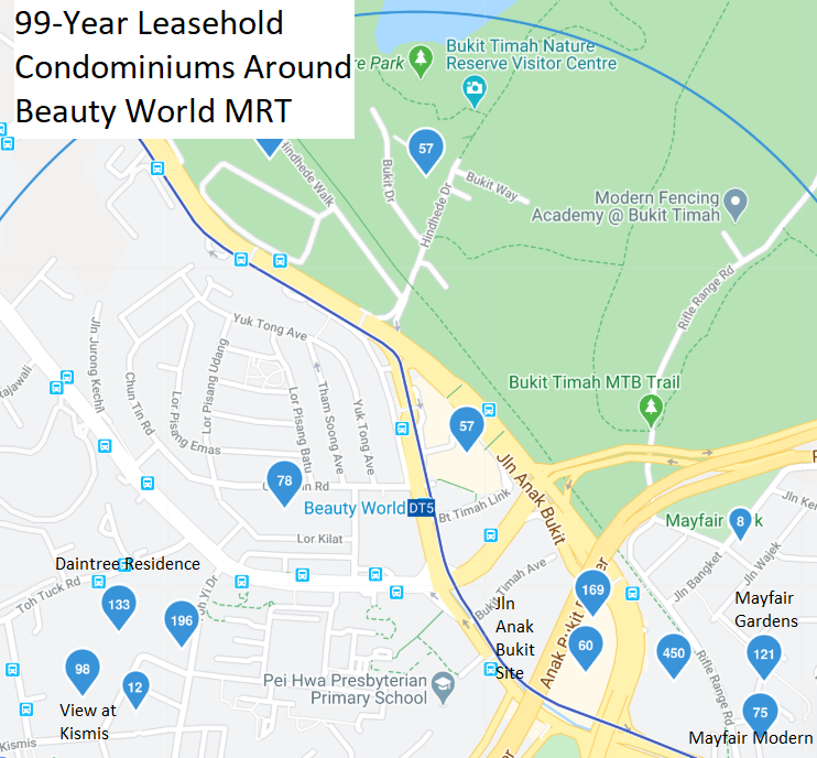 99 Year Leasehold Condominiums Around Beauty World MRT Station