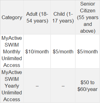 ActiveSG Swimming Complex Rates