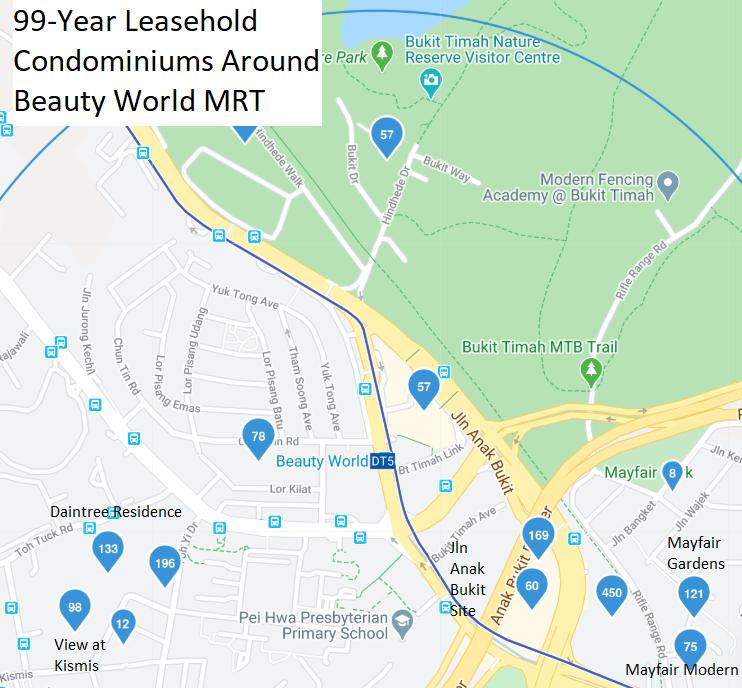 99 Year Leasehold Condominiums Around Beauty World MRT Station