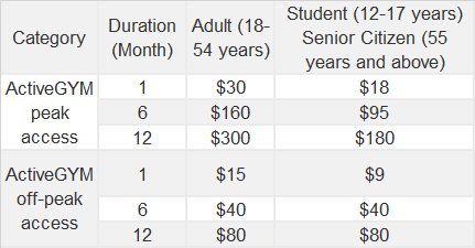 ActiveSG Gym Membership Prices