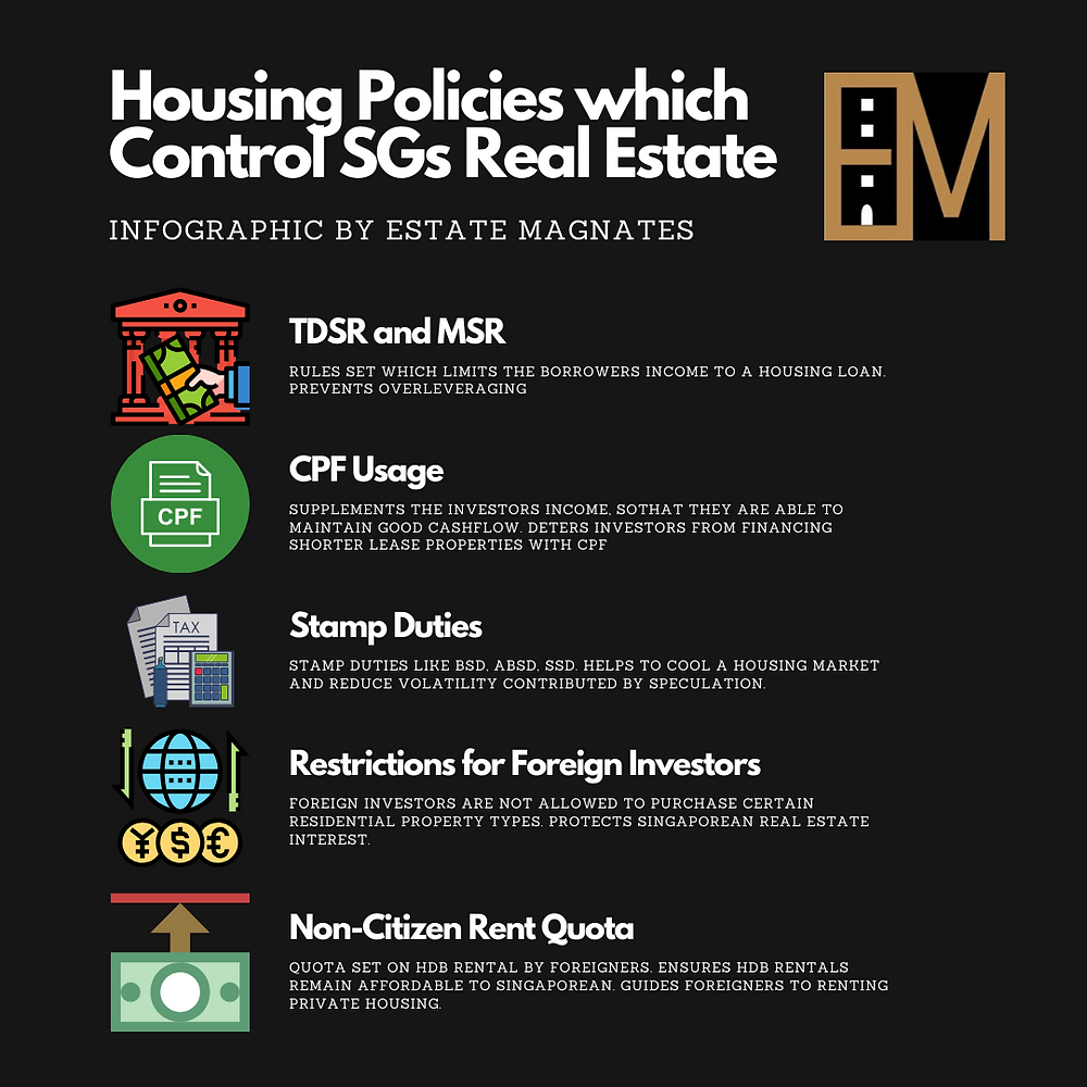 Housing Policies which Control SGs Real Estate