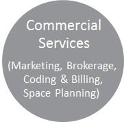 commercial services button.jpg