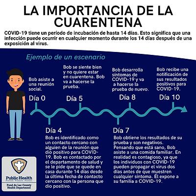 10-5-2020 Bob Quarantine Spanish.png