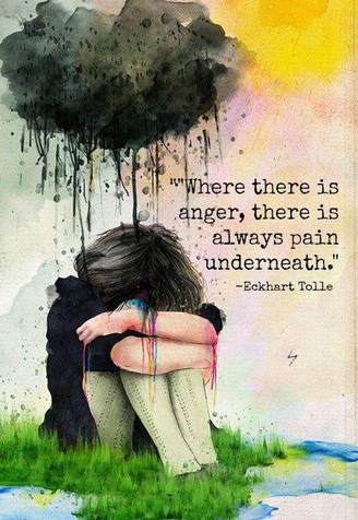 Beneath angry behaviour....