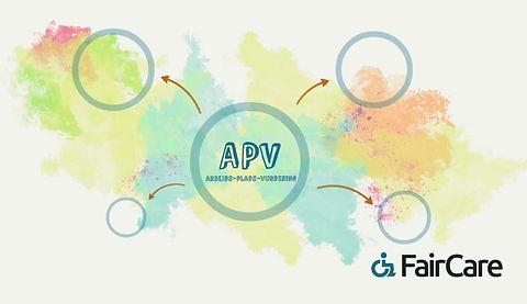 APV (arbejds plads vurdering) teaser
