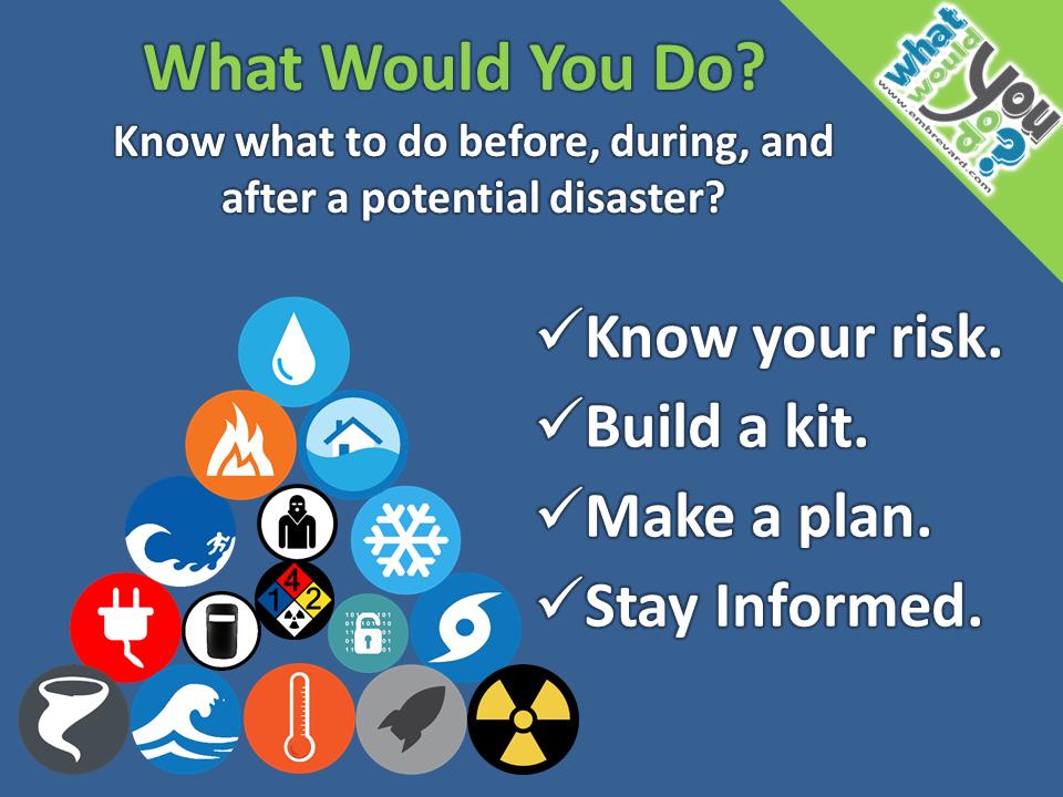 Preparedness Planning