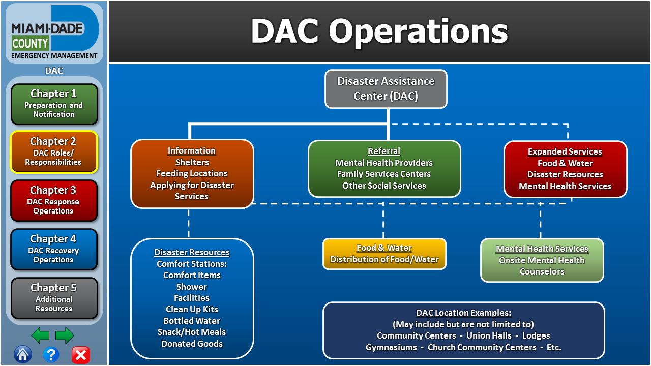 Disaster Assistance Center
