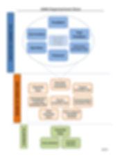 EARS Org chart Heidi 2016.jpg
