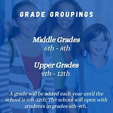 Grade Groupings.png