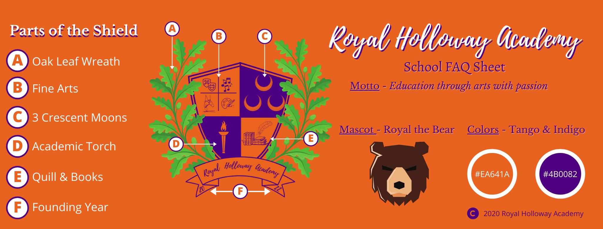 Royal Holloway Academy FAQs