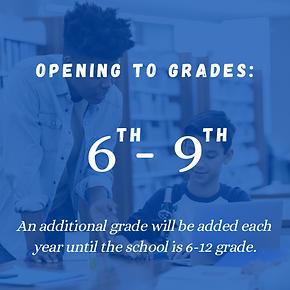 Grades (NEW).png