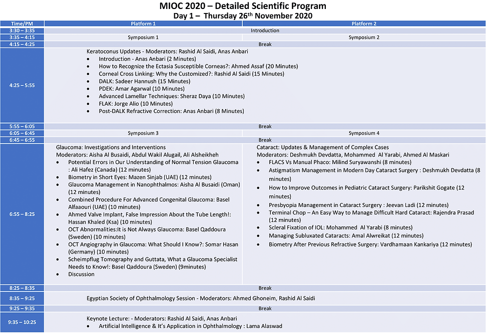 MIOC 2020 Detailed Program-1.png