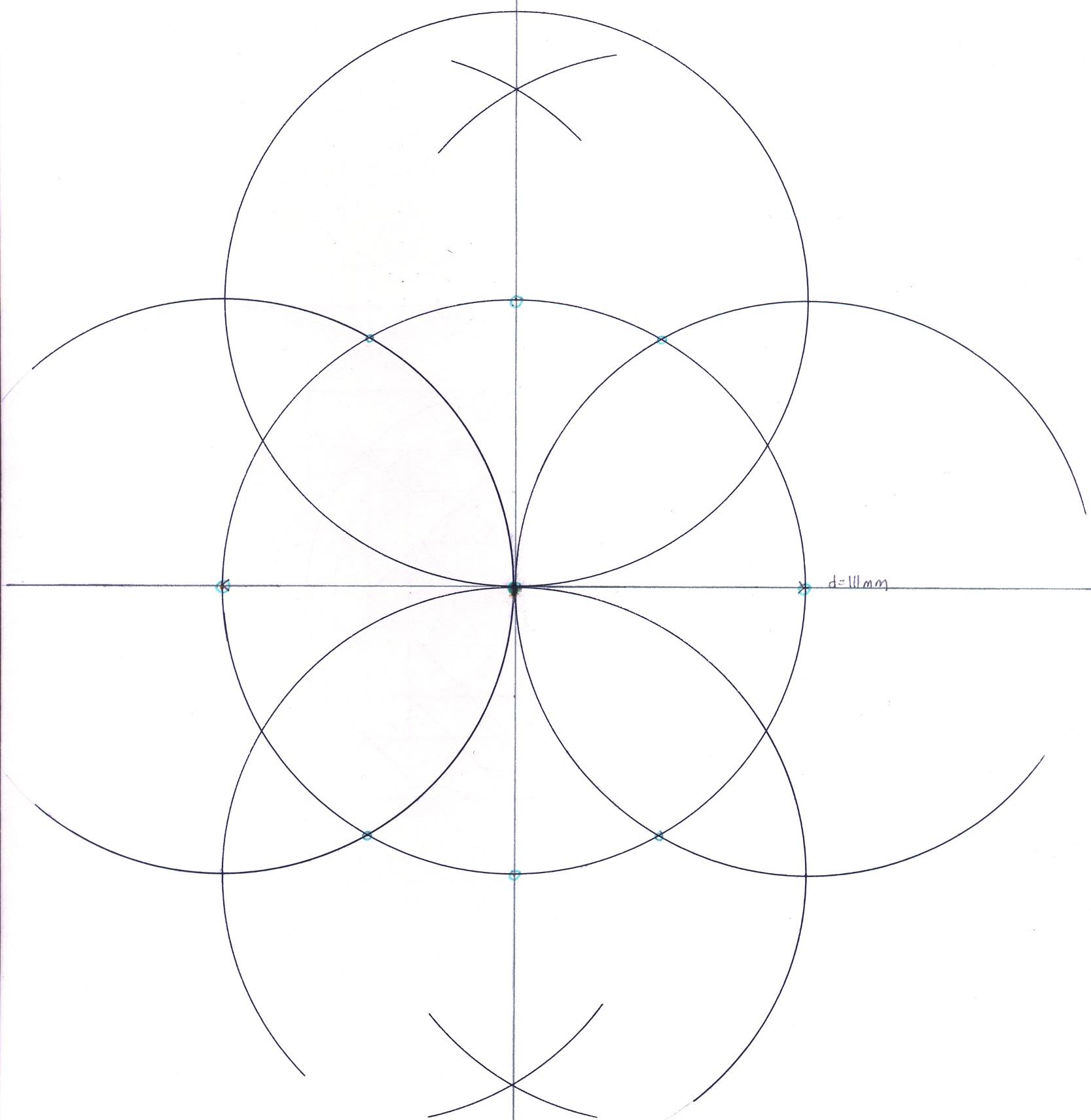 Page Geometry