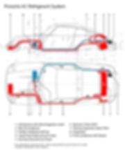Porsche AC Diagram