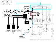 Graphic diagram shows wiring modification to miami Porsche electrical system for digital AC control