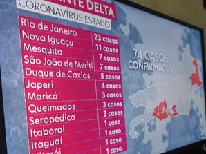 A variante Delta está em 9 cidades da Baixada Fluminense